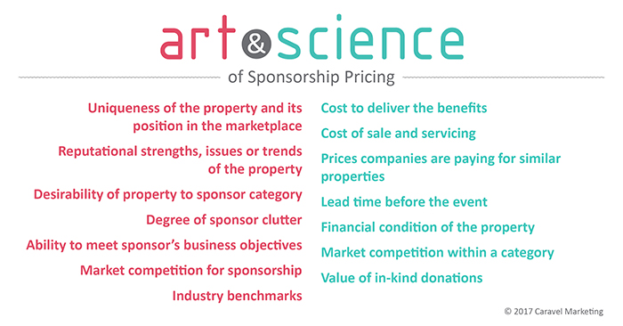 Art vs. Science - Sponsorship Pricing Strategies