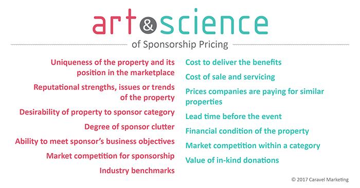 Art vs. Science - Sponsorship Pricing Strategies